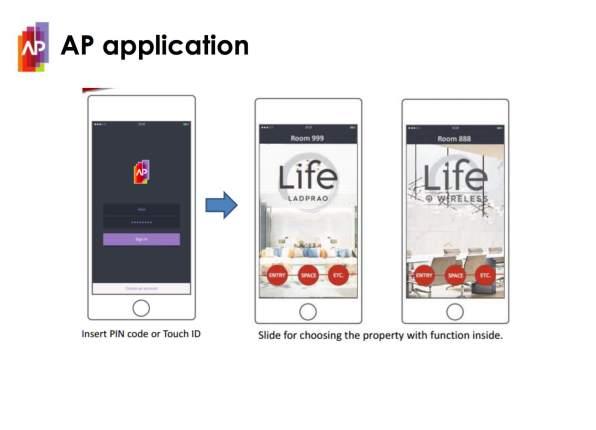 %name Life Ladprao   คอนโดวัยสร้างธุรกิจ ดีไซน์ฟังก์ชั่นเหมาะแก่ผู้อยู่อาศัยที่ต้องการให้ธุรกิจเติบโตอย่างรวดเร็ว