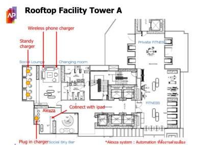 lifeladprao_facility-plan2