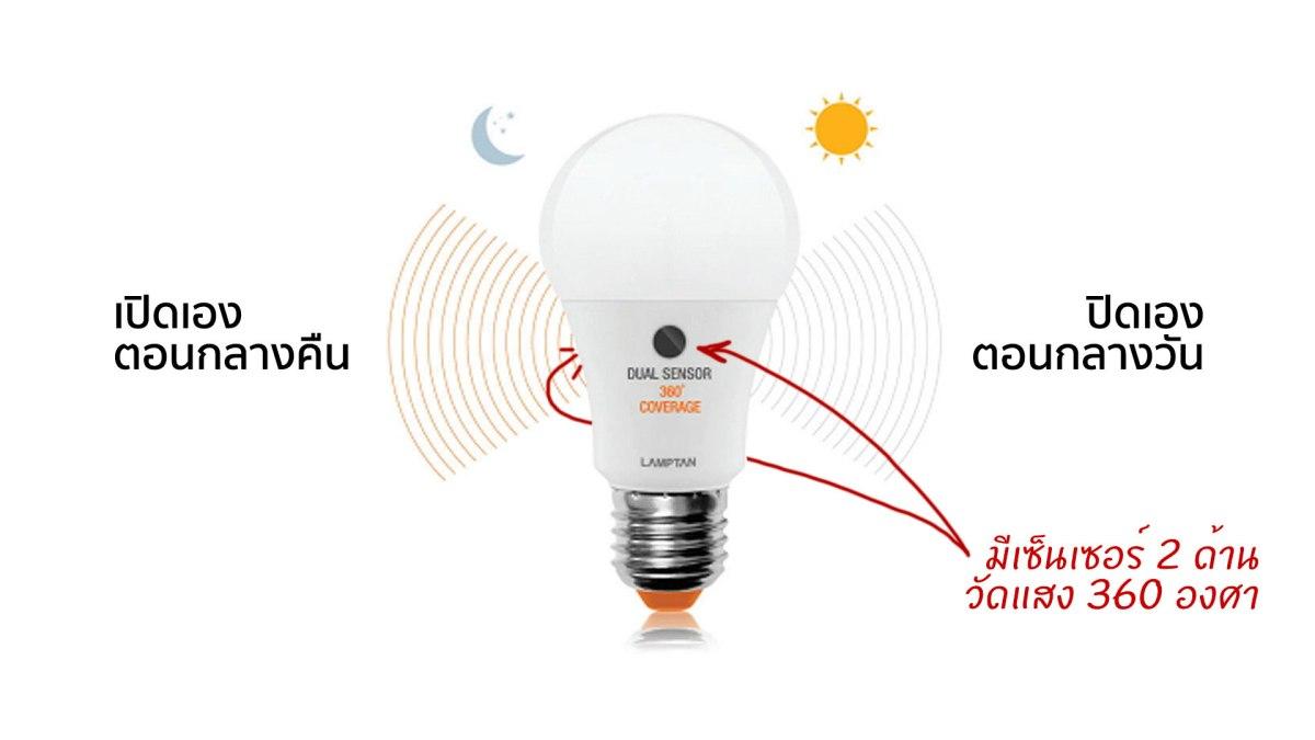 detail3 ทดสอบ 6 หลอดไฟอัจฉริยะของ LAMPTAN ว่าจะดีเหมือนในโฆษณาพี่เผือกรึเปล่า?