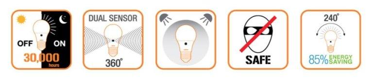 ทดสอบ 6 หลอดไฟอัจฉริยะของ LAMPTAN ว่าจะดีเหมือนในโฆษณาพี่เผือกรึเปล่า? 21 - Highlight
