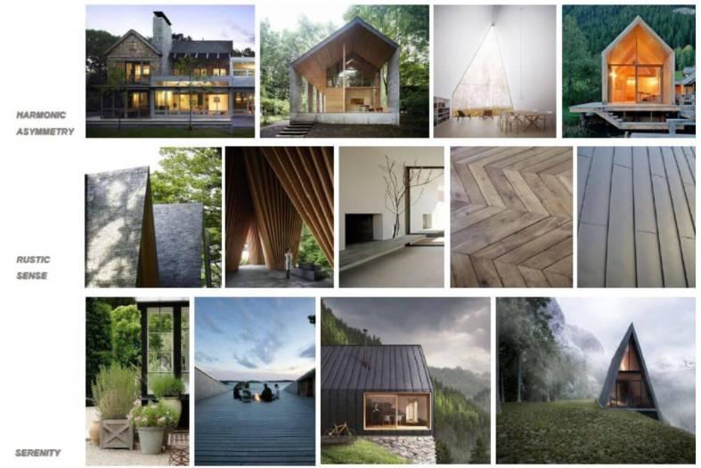 %name Staycation Homes#2 บ้านเพื่อการพักผ่อน จากเมืองท่องเที่ยวทั่วโลก + ส่องโครงการ บางกอก บูเลอวาร์ด แจ้งวัฒนะ 2 จาก SC ASSET