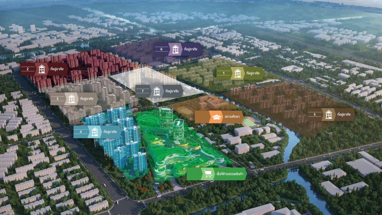 """KWG ผุดโครงการใหญ่ 'มิกซ์-ยูส' ที่ฉะเชิงเทราและอยุธยา เชื่อมความสัมพันธ์ทางเศรษฐกิจนโยบาย """"วันเบลต์ วันโรด"""" ของจีนกับเขตพื้นที่ EEC ของไทย 13 -"""