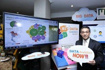"""BIG DATA SANDBOX พืนที่สำหรับวิเคราะห์ข้อมูลดิจิทัล ขนาดใหญ่ ...มหาศาล เครื่องมือขับเคลื่อน """"สังคมไทย"""" บนฐานข้อมูลที่ไร้ขีดจำกัด"""