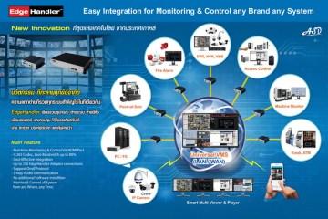 Universal VMS ตัวแรกของเอเชีย ที่เชื่อมต่อทุกระบบทุกอุปกรณ์เข้าด้วยกัน 28 - ข่าวประชาสัมพันธ์ - PR News