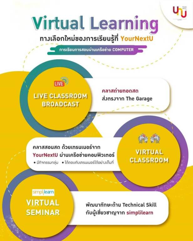SEAC เร่งเครื่องเปิด Virtual Learning และ Job Survival Pack ชูการเรียนรูบน Digital Platform ให้คนไทยได้เรียนอย่างต่อเนื่องในสถานการณ์ปัจจุบัน ภายใต้พันธกิจใหม่ EMPOWER LIVING 14 -