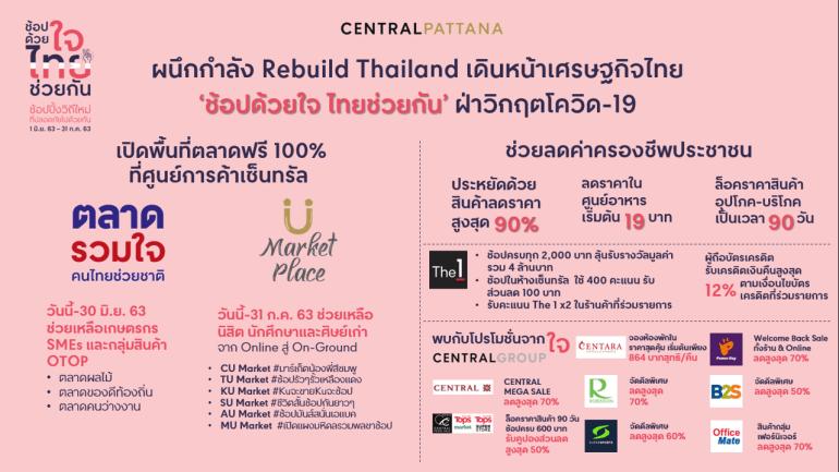 กลุ่มเซ็นทรัล นำโดย เซ็นทรัลพัฒนา ผนึกพลังทุกธุรกิจในเครือ และพาร์ทเนอร์ ร่วมกัน 'Rebuild Thailand, Rebuild Economy'        เดินหน้าสร้างเศรษฐกิจไทยช่วยไทย มุ่งสร้างงาน สร้างรายได้ 15 -