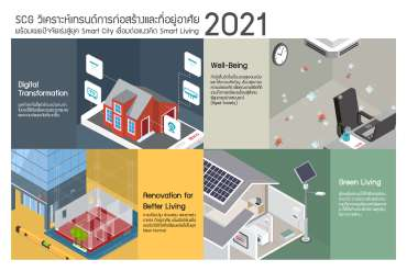 SCG วิเคราะห์เทรนด์การก่อสร้างและที่อยู่อาศัย 2021 พร้อมเผยปัจจัยเร่งสู่ยุค Smart City เชื่อมต่อแนวคิด Smart Living  14 - SCG (เอสซีจี)