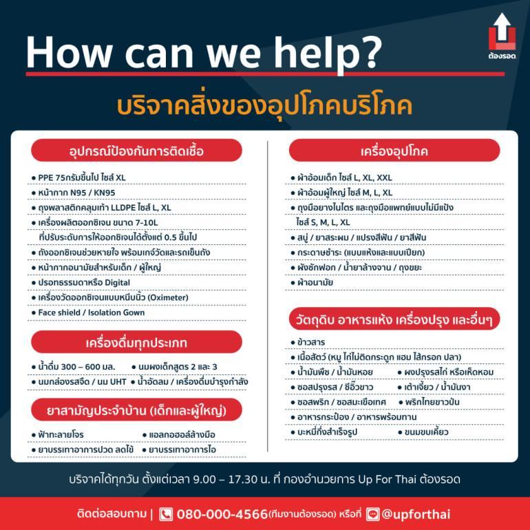 บัตรเครดิต JCB เสริมทัพช่วยวิกฤต COVID-19 ผ่านโครงการต้องรอด โดยกลุ่ม Up for Thai สนับสนุนวัตถุดิบและสิ่งของจำเป็น เพื่อแจกจ่ายไปยังผู้ที่ได้รับผลกระทบจากการแพร่ระบาดของ COVID-19 15 -
