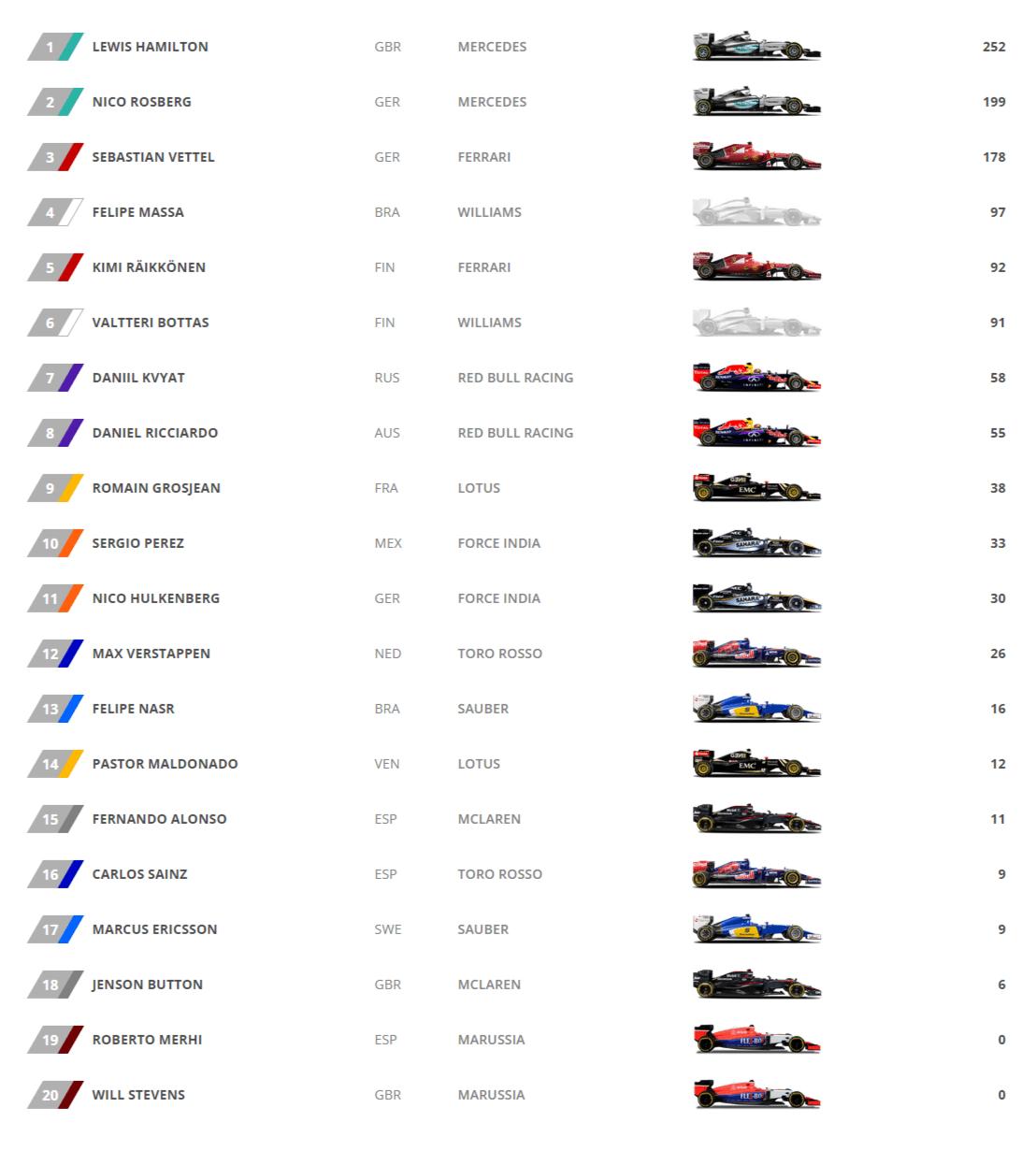 Watch F1 Singapore Grand Prix Live Online
