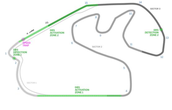 brazilian-grand-prix-circuit