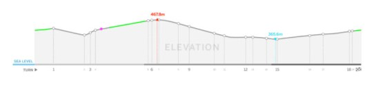 Track Elevation