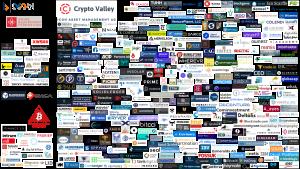 Verbandsuebersicht Crypto Blockchain