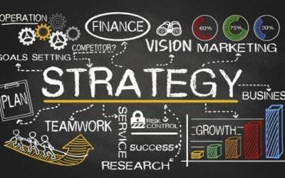 Capire il processo di Marketing