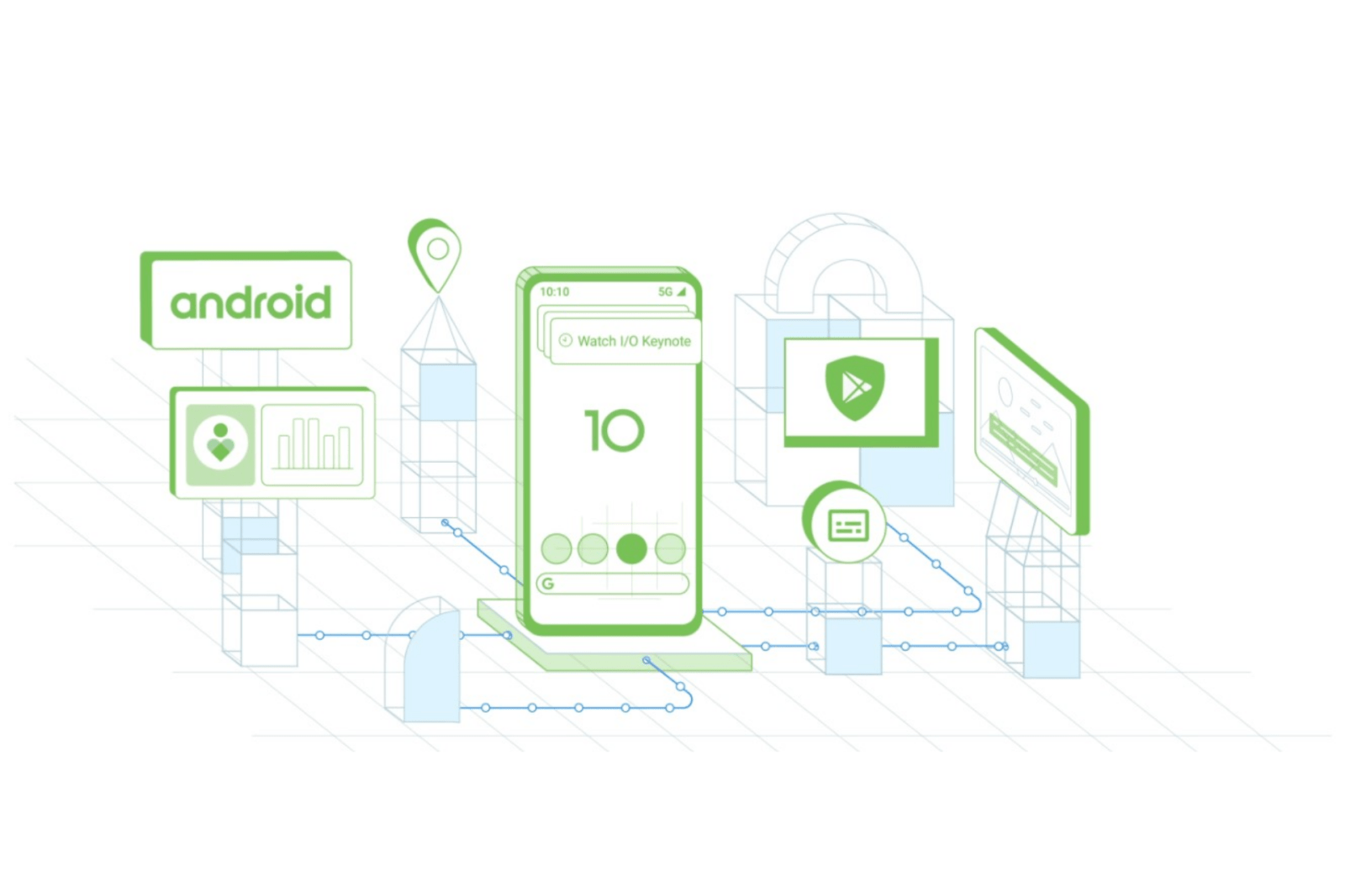 Android 10 Features: You Should Try