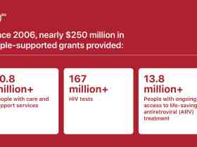 Apple partnership with (RED) by raising $250 million to combat HIV/AIDS and COVID-19