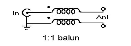 simple hf baluns for 50  75 ohm systems