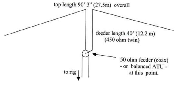 Antenna 80m - 6 Antennas 390Mhz Jamming