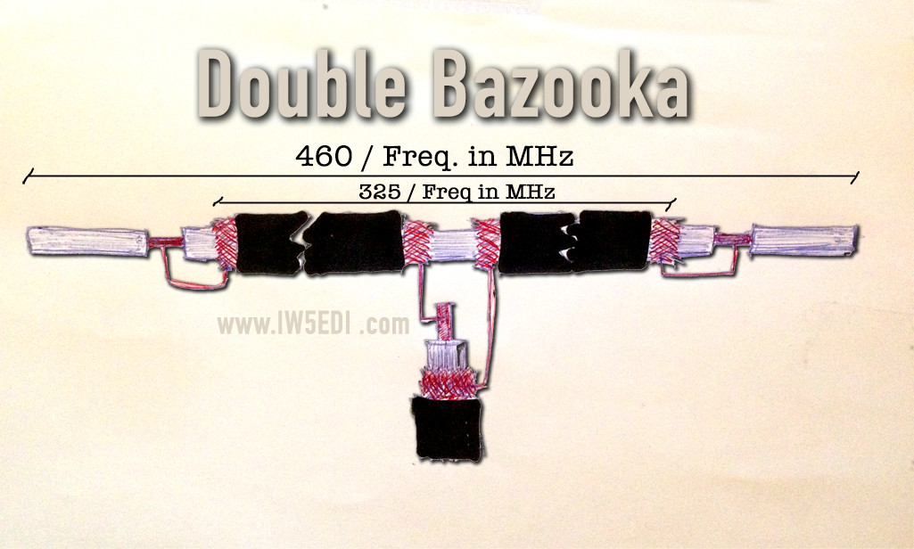 Double Bazooka Antenna Iw5edi Simone Ham Radio