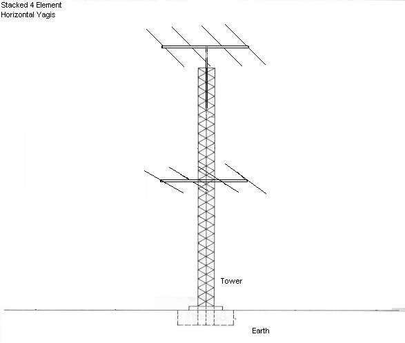 Cophase yagi antenna