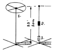 how to calculate antenna gain in db