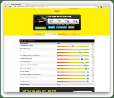 Screenshot of a Pingdom report