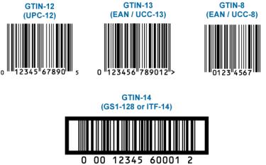 diagram_gtin_fam