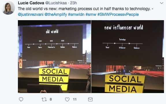 Social Media Week | Influencer Marketing | iWeb