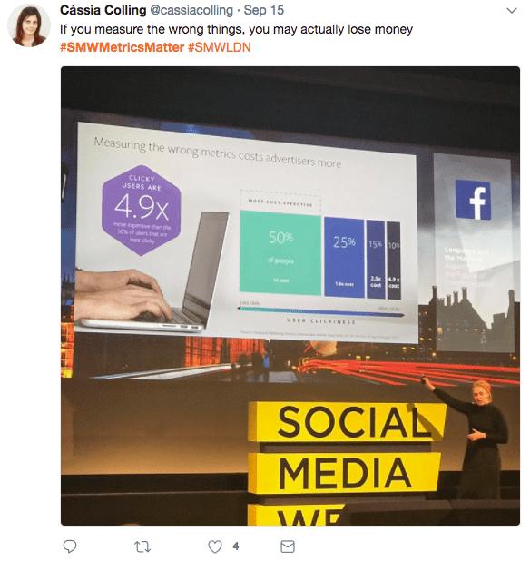Social Media Week | Why Metrics Matter | iWeb