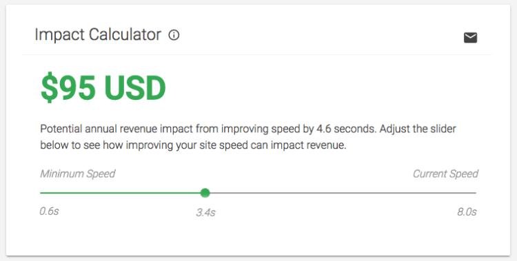 Mobile-first Index - Google Impact Calculator - iWeb
