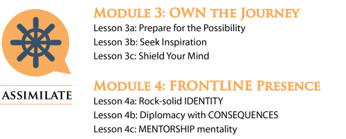 eadership Safari Modules 3&4