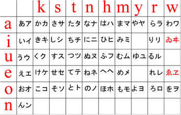 Japanese Kanji Translation To Hiragana