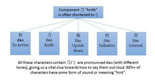 How to Write in Chinese A Beginner s Guide