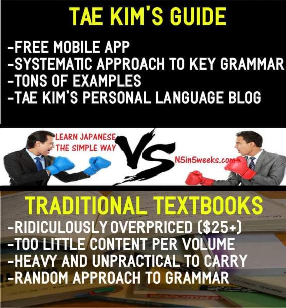 Tae Kim's guide can be used to learn Japanese grammar.