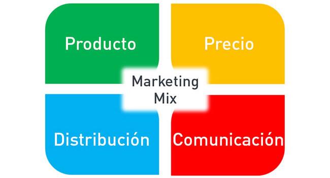 las 4 p del marketing mix