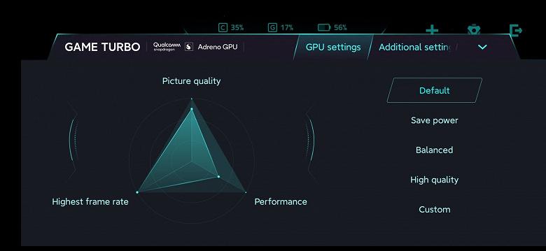 Xiaomi Mi 10 Pro Plus получит уникальные настройки графики как на ПК