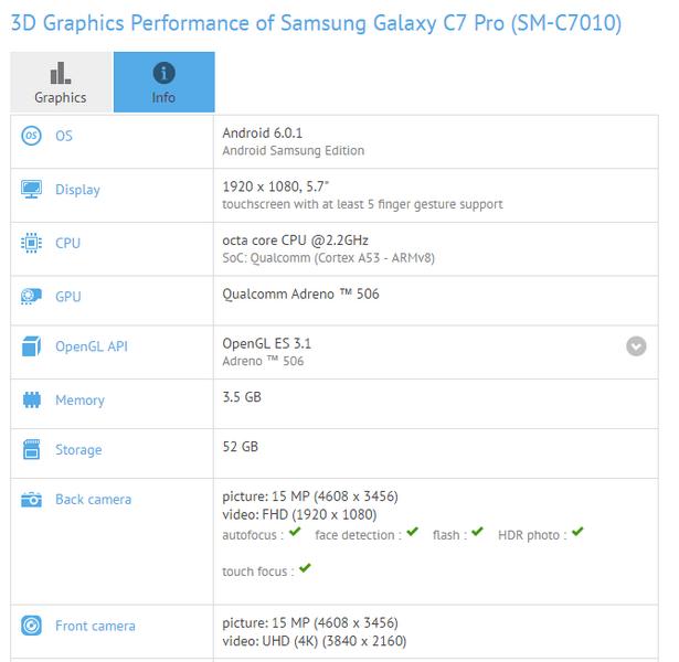 Samsung Galaxy C7 Pro получит две камеры по 16 Мп