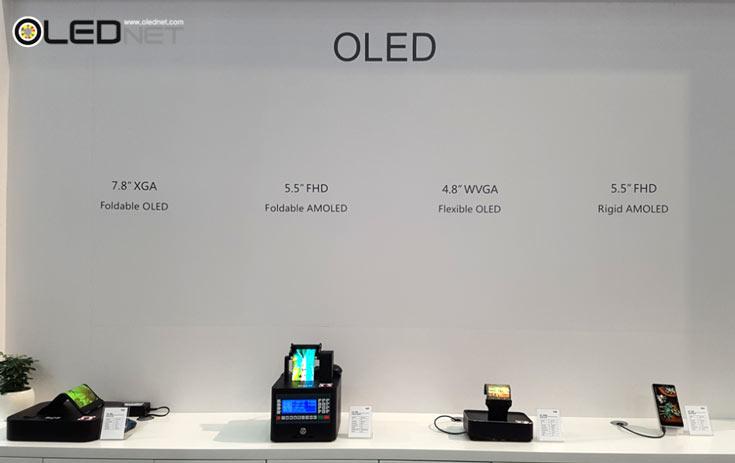 Китайские производители твердо намерены не отдавать рынок OLED южнокорейским конкурентам