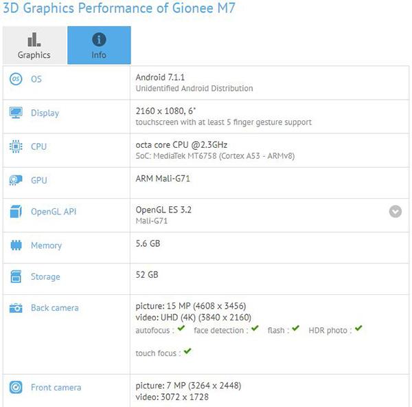 В GFXBench раскрыты характеристики смартфона Gionee M7