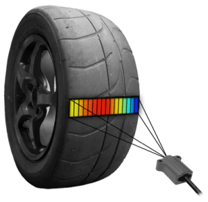 Infrared Tire Temperature Sensor Kit for AiM Systems