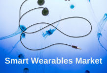 Smart Wearables Market, Myntra and Jabong latest news, fashion news in india, Blink Play