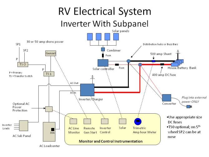 50 amp converter charger wire diagram  input jack wiring