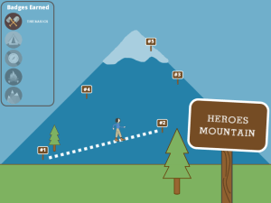 Game Progress: Some Mountain Climbing