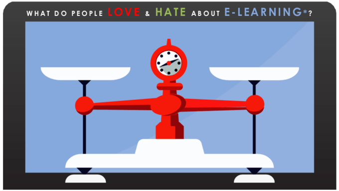 What People Love & Hate About E-Learning: Interactive Graphic