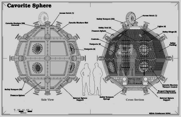 Image result for cavorite sphere