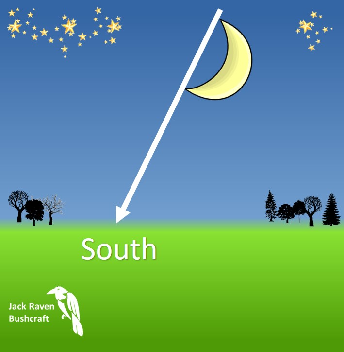 Natural navigation using the moon