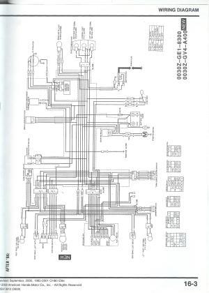 Honda CH80 Elite Maintenance Schedule