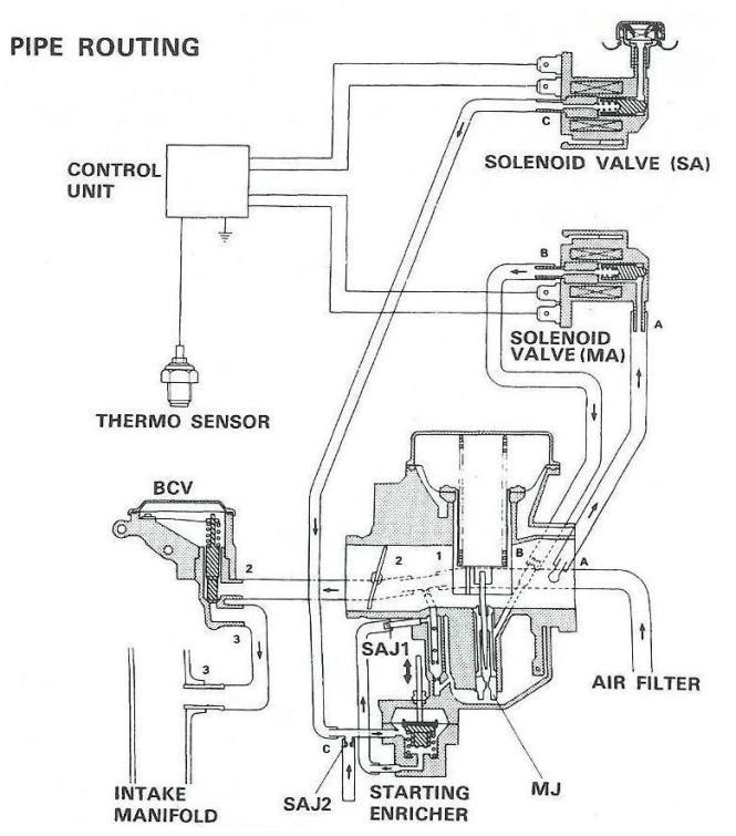 Wiring Diagram Of Yamaha Mio Sporty : Yamaha mio soul i wiring diagram jvohnny life