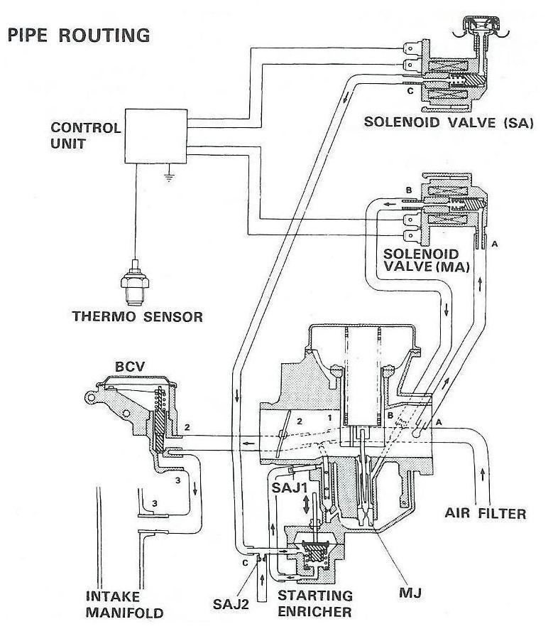 Yamaha mio sporty wiring diagram pdf somurich yamaha mio sporty wiring diagram pdf yamaha mio sporty wiring diagram pdf efcaviation asfbconference2016 Images