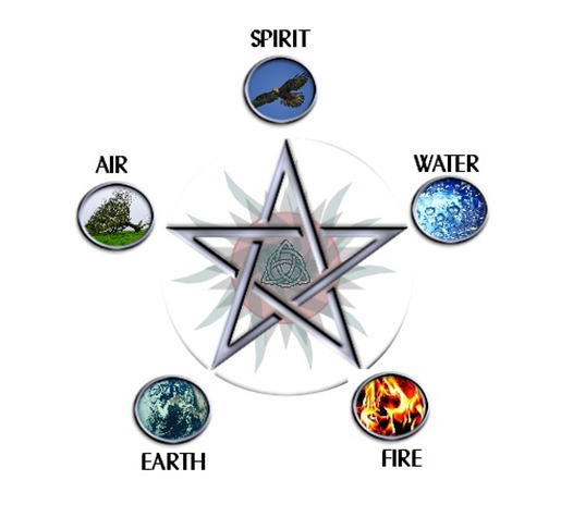the magical elements earth the warlock brothers of havenbridge