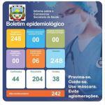 Boletim Epidemiológico Covid-19 (03/02/2021)